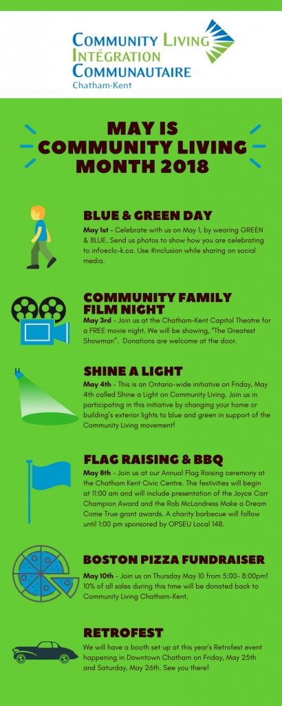 Community Living Month 2018